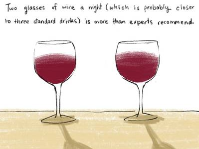 Image result for two glasses of wine